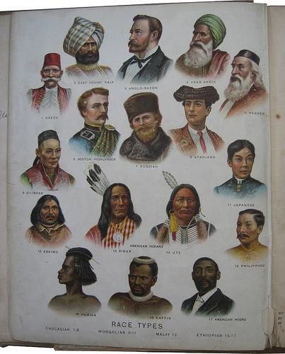 razas del mundo